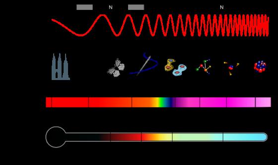Electromagnetic_spectrum.png