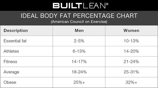 Body_fat.jpg