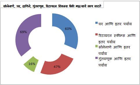 Arthakaran chart 2.JPG