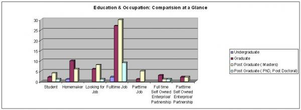 Education & Occupation.jpg