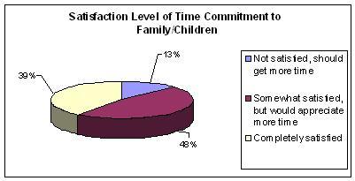 Time Commitment.JPG