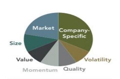 02 Factor investing.jpg