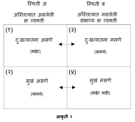 AsymmetryMarathi.png
