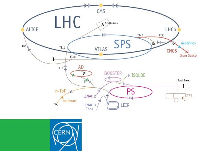 LHC_complete_picture.jpg
