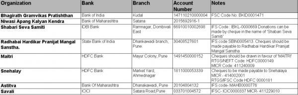 bank accounts list.jpg
